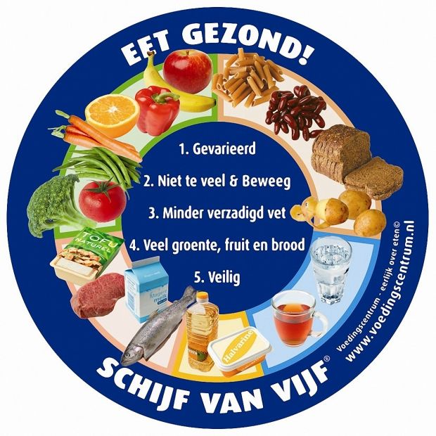 "The ""Schijf van Vijf"" or ""Wheel of Five"" is well known in the Netherlands."