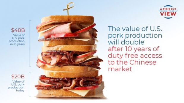 NPPC has launched a digital communications campaign to broaden awareness for the unique opportunity for US pork in China.
