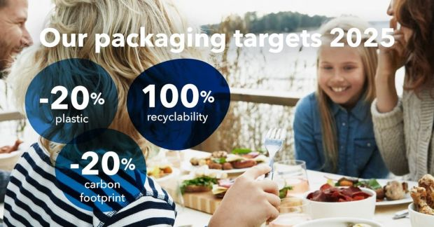 All packaging will be recyclable by the end of 2025 at the latest.